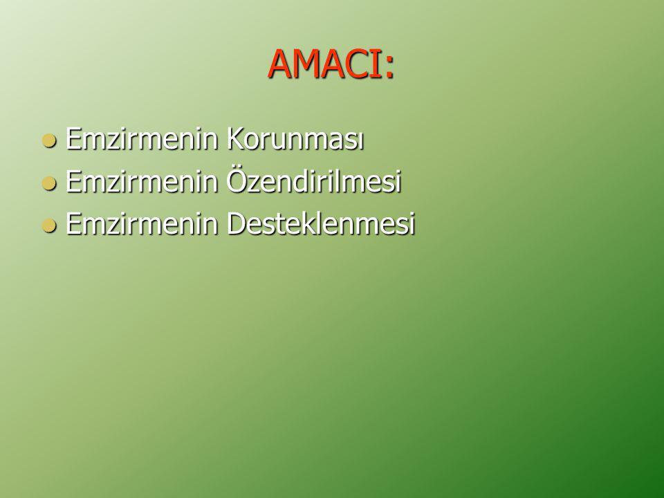 AMACI: Emzirmenin Korunması Emzirmenin Korunması Emzirmenin Özendirilmesi Emzirmenin Özendirilmesi Emzirmenin Desteklenmesi Emzirmenin Desteklenmesi