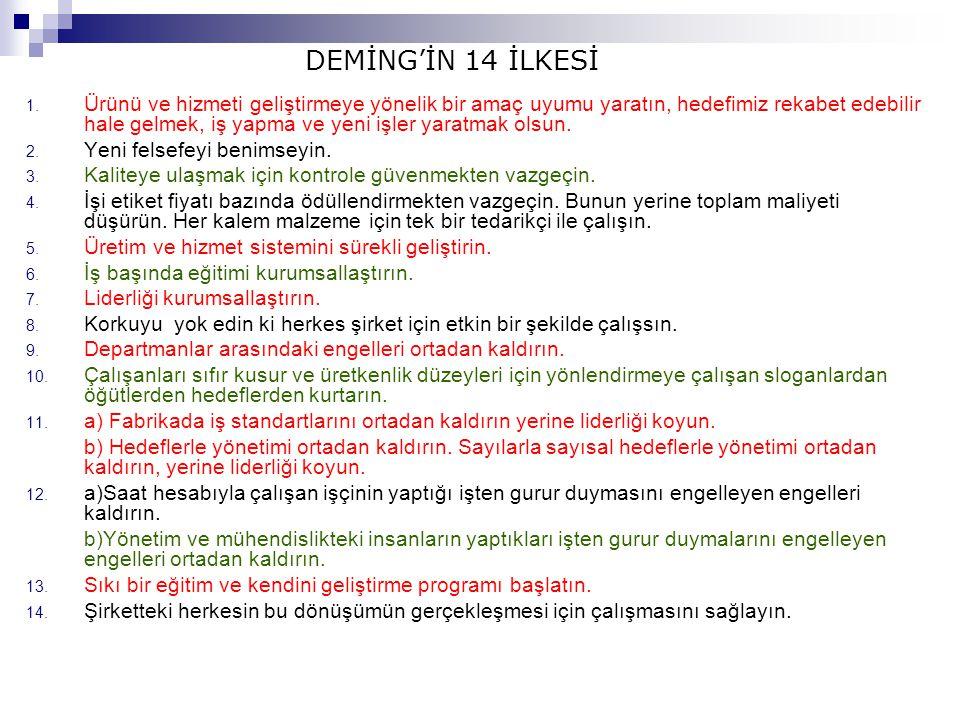 DEMİNG'İN 14 İLKESİ 1.