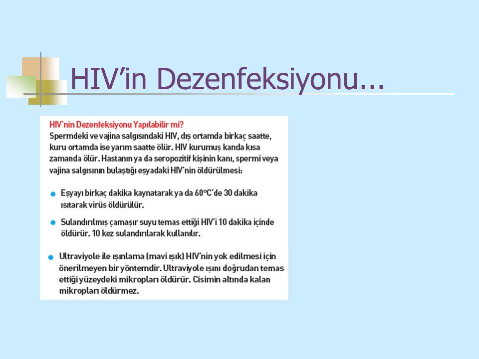 HIV'in Dezenfeksiyonu...