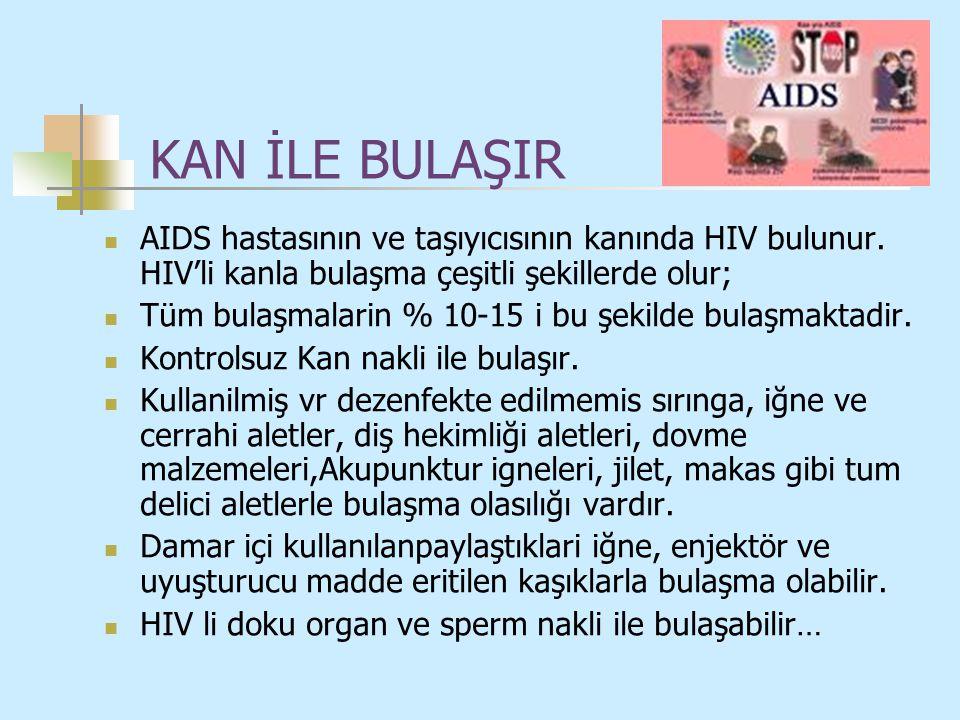 KAN İLE BULAŞIR AIDS hastasının ve taşıyıcısının kanında HIV bulunur. HIV'li kanla bulaşma çeşitli şekillerde olur; Tüm bulaşmalarin % 10-15 i bu şeki