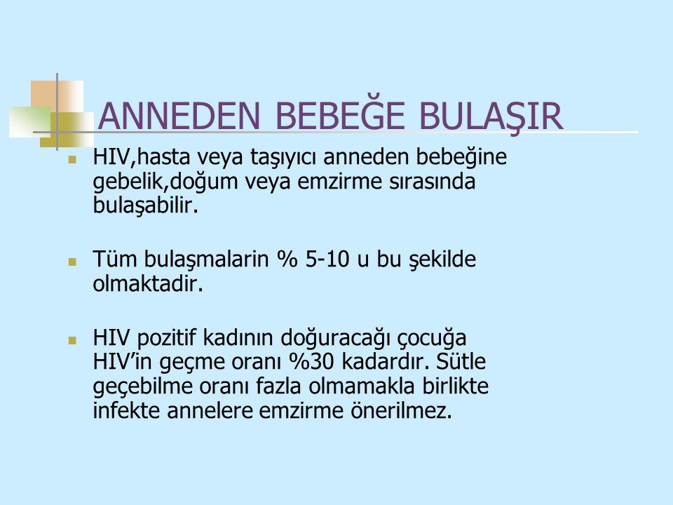 ANNEDEN BEBEĞE BULAŞIR HIV,hasta veya taşıyıcı anneden bebeğine gebelik,doğum veya emzirme sırasında bulaşabilir. Tüm bulaşmalarin % 5-10 u bu şekilde