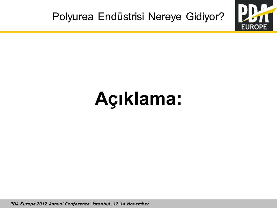 PDA Europe 2012 Annual Conference –Istanbul, 12-14 November Polyurea Endüstrisi Nereye Gidiyor.