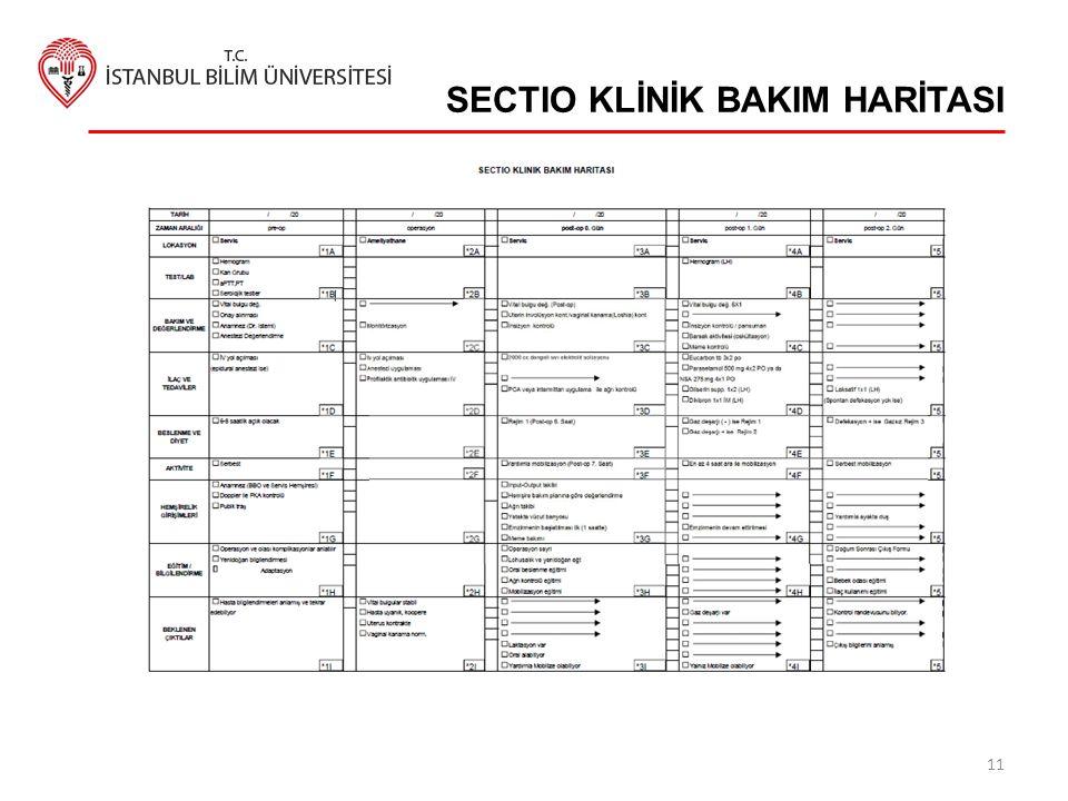 SECTIO KLİNİK BAKIM HARİTASI 11