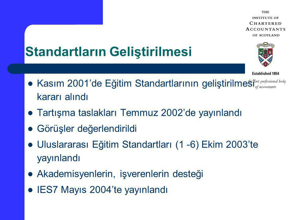 Standartların Geliştirilmesi Kasım 2001'de Eğitim Standartlarının geliştirilmesi kararı alındı Tartışma taslakları Temmuz 2002'de yayınlandı Görüşler