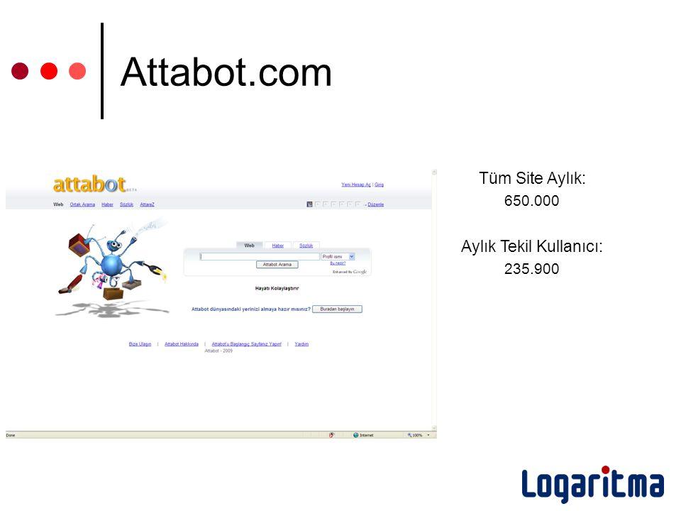 Attabot.com Tüm Site Aylık: 650.000 Aylık Tekil Kullanıcı: 235.900