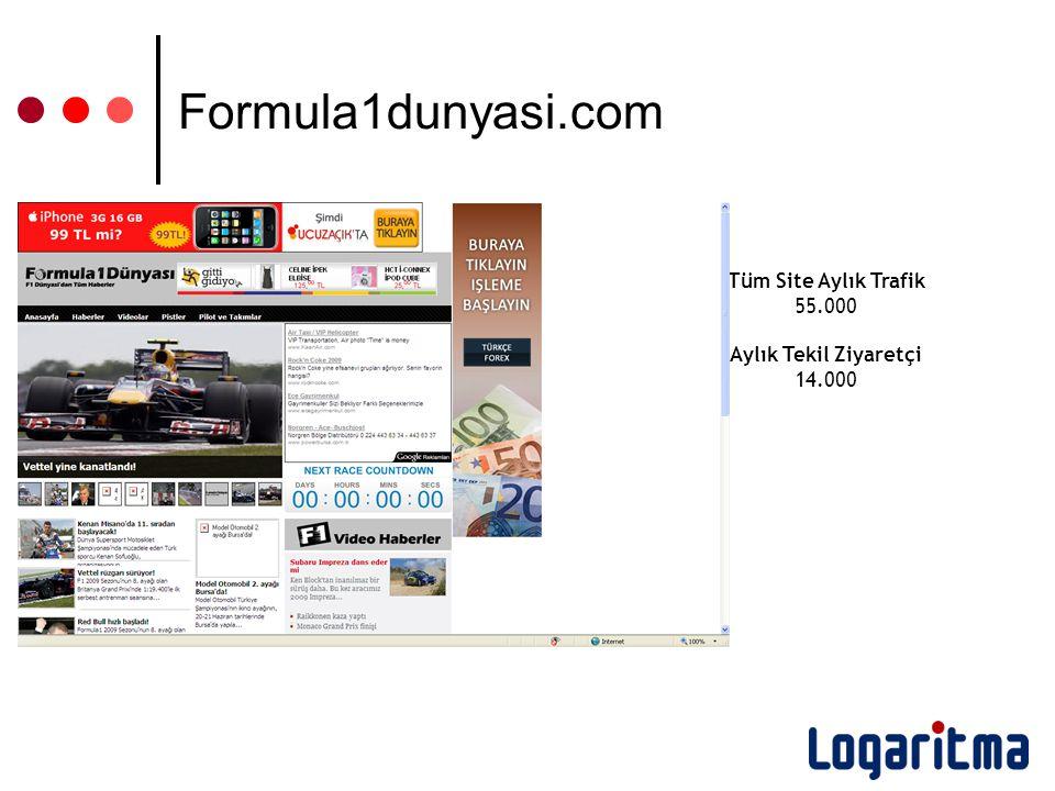 Tüm Site Aylık Trafik 55.000 Aylık Tekil Ziyaretçi 14.000 Formula1dunyasi.com