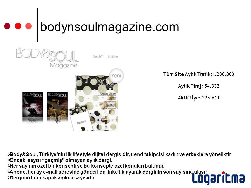 Tüm Site Aylık Trafik:1.200.000 Aylık Tiraj: 54.332 Aktif Üye: 225.611  Body&Soul, Türkiye'nin ilk lifestyle dijital dergisidir, trend takipçisi kadın ve erkeklere yöneliktir  Önceki sayısı geçmiş olmayan aylık dergi.