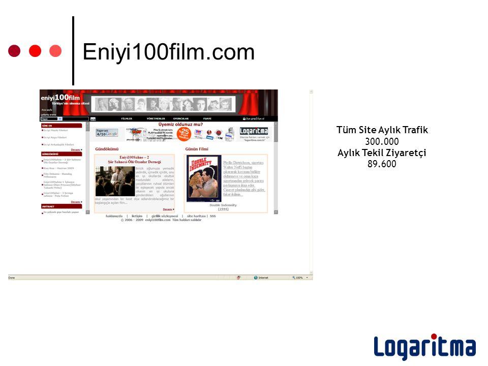 Tüm Site Aylık Trafik 300.000 Aylık Tekil Ziyaretçi 89.600 Eniyi100film.com