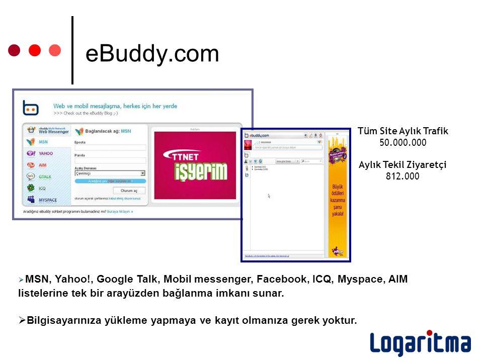 Tüm Site Aylık Trafik 50.000.000 Aylık Tekil Ziyaretçi 812.000  MSN, Yahoo!, Google Talk, Mobil messenger, Facebook, ICQ, Myspace, AIM listelerine tek bir arayüzden bağlanma imkanı sunar.