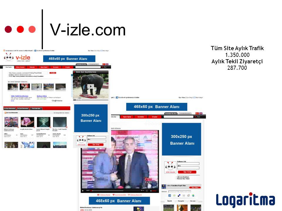 V-izle.com Tüm Site Aylık Trafik 1.350.000 Aylık Tekil Ziyaretçi 287.700