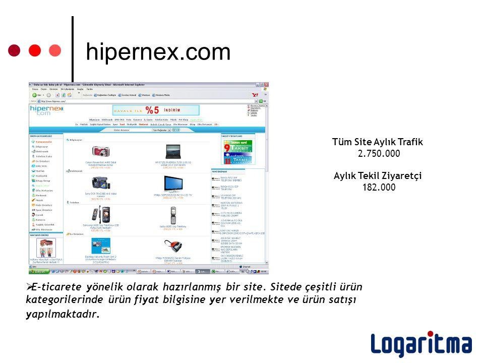  E-ticarete yönelik olarak hazırlanmış bir site. Sitede çeşitli ürün kategorilerinde ürün fiyat bilgisine yer verilmekte ve ürün satışı yapılmaktadır