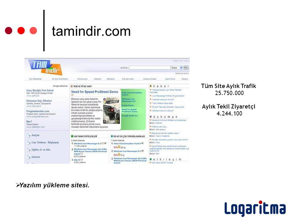  Yazılım yükleme sitesi.
