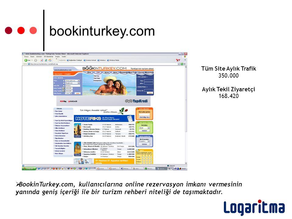 Tüm Site Aylık Trafik 350.000 Aylık Tekil Ziyaretçi 168.420  BookinTurkey.com, kullanıcılarına online rezervasyon imkanı vermesinin yanında geniş içeriği ile bir turizm rehberi niteliği de taşımaktadır.