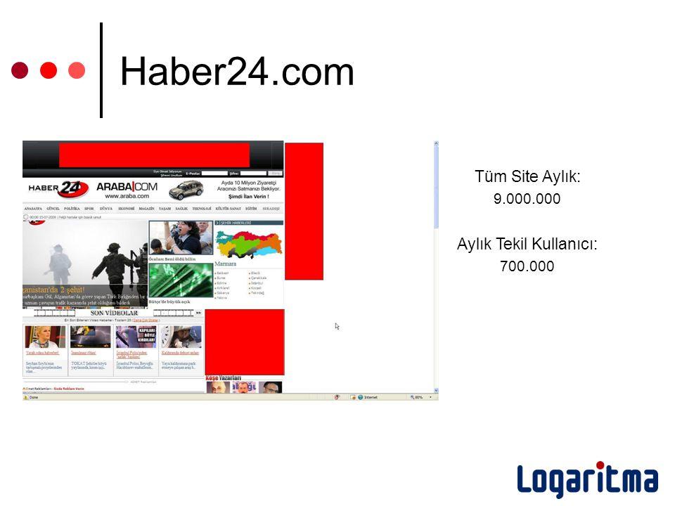 Haber24.com Tüm Site Aylık: 9.000.000 Aylık Tekil Kullanıcı: 700.000