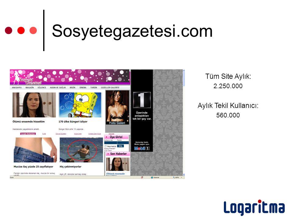 Sosyetegazetesi.com Tüm Site Aylık: 2.250.000 Aylık Tekil Kullanıcı: 560.000