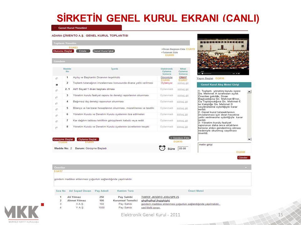 Elektronik Genel Kurul - 201115 ŞİRKETİN GENEL KURUL EKRANI (CANLI)