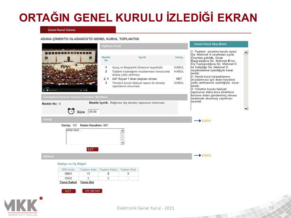 Elektronik Genel Kurul - 201119 ORTAĞIN GENEL KURULU İZLEDİĞİ EKRAN