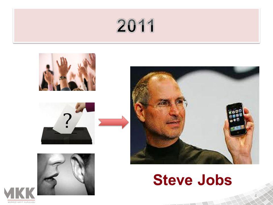 4 Steve Jobs