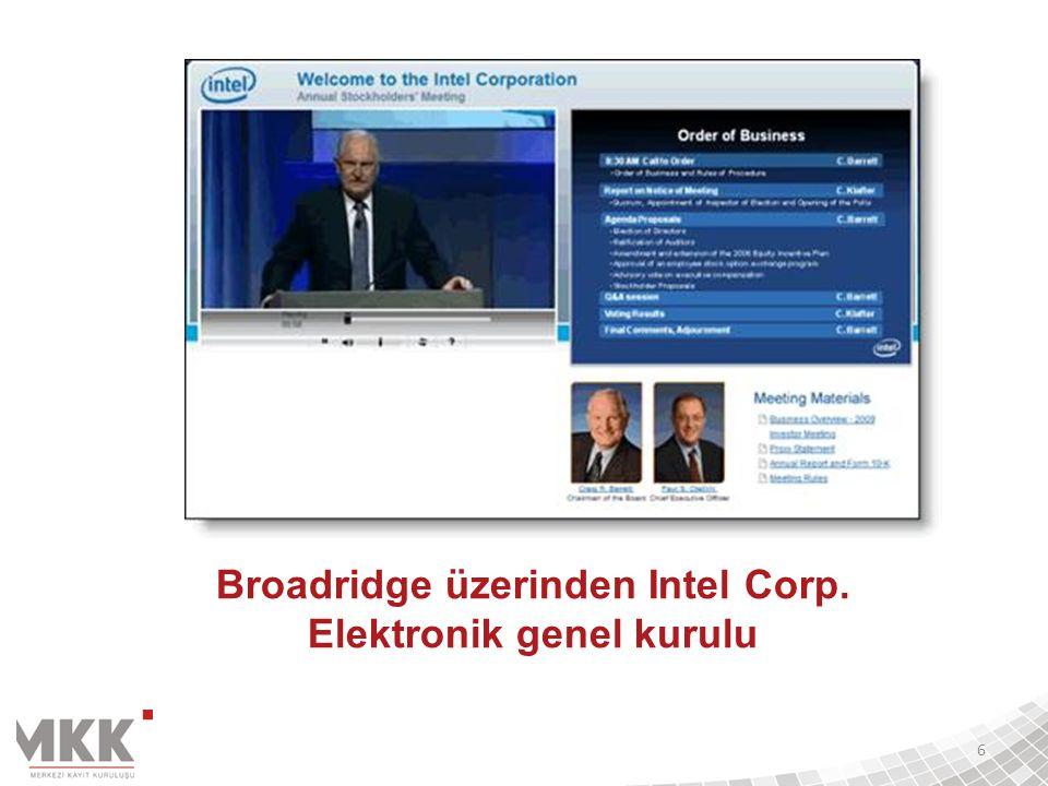 Broadridge üzerinden Intel Corp. Elektronik genel kurulu 6