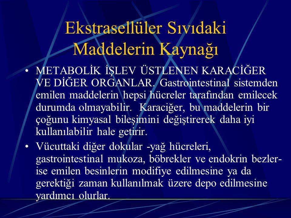 Ekstrasellüler Sıvıdaki Maddelerin Kaynağı METABOLİK İŞLEV ÜSTLENEN KARACİĞER VE DİĞER ORGANLAR. Gastrointestinal sistemden emilen maddelerin hepsi hü