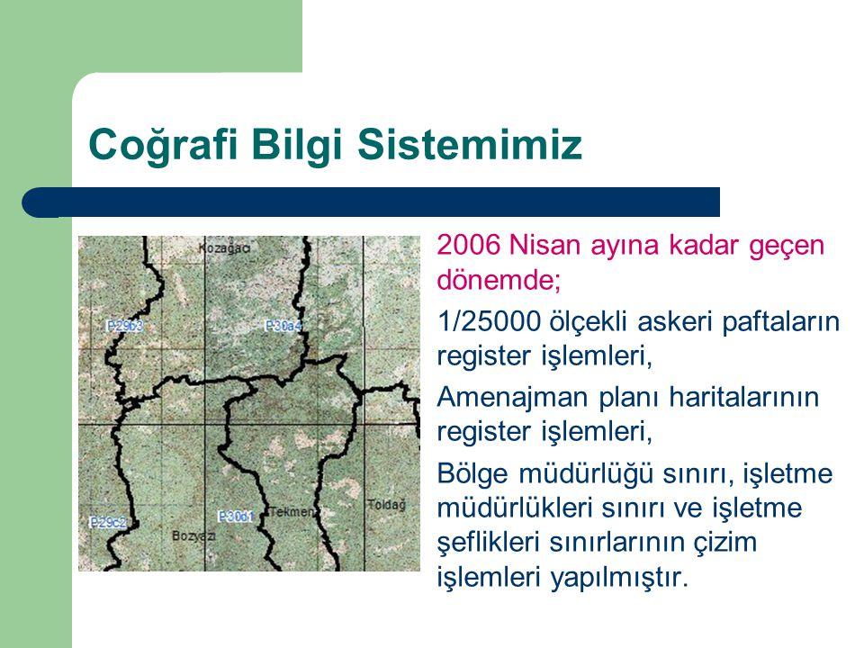 Coğrafi Bilgi Sistemimiz 2006 Nisan ayına kadar geçen dönemde; 1/25000 ölçekli askeri paftaların register işlemleri, Amenajman planı haritalarının reg