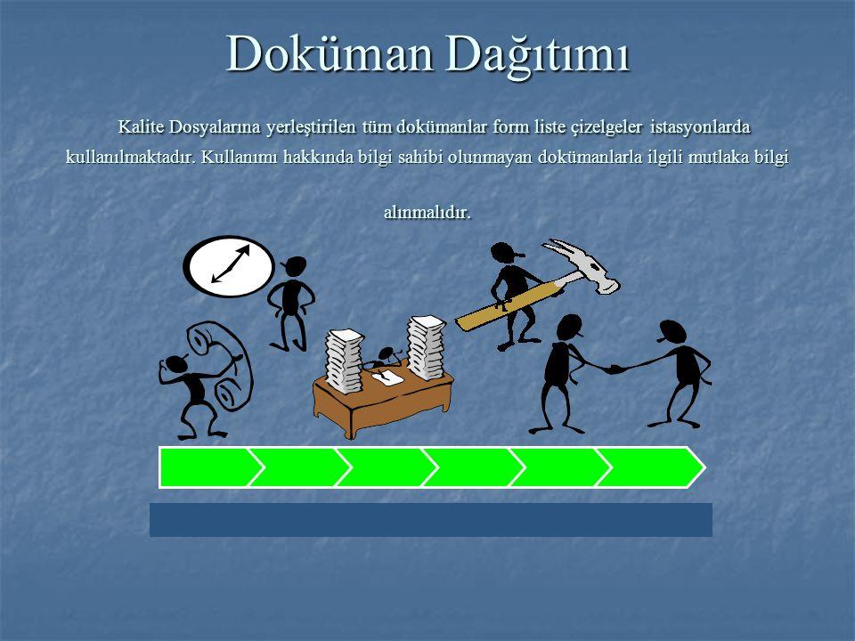 Doküman Dağıtımı Kalite Dosyalarına yerleştirilen tüm dokümanlar form liste çizelgeler istasyonlarda kullanılmaktadır.