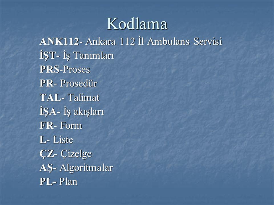 Kodlama ANK112- Ankara 112 İl Ambulans Servisi İŞT- İş Tanımları PRS-Proses PR- Prosedür TAL- Talimat İŞA- İş akışları FR- Form L- Liste ÇZ- Çizelge AŞ- Algoritmalar PL- Plan