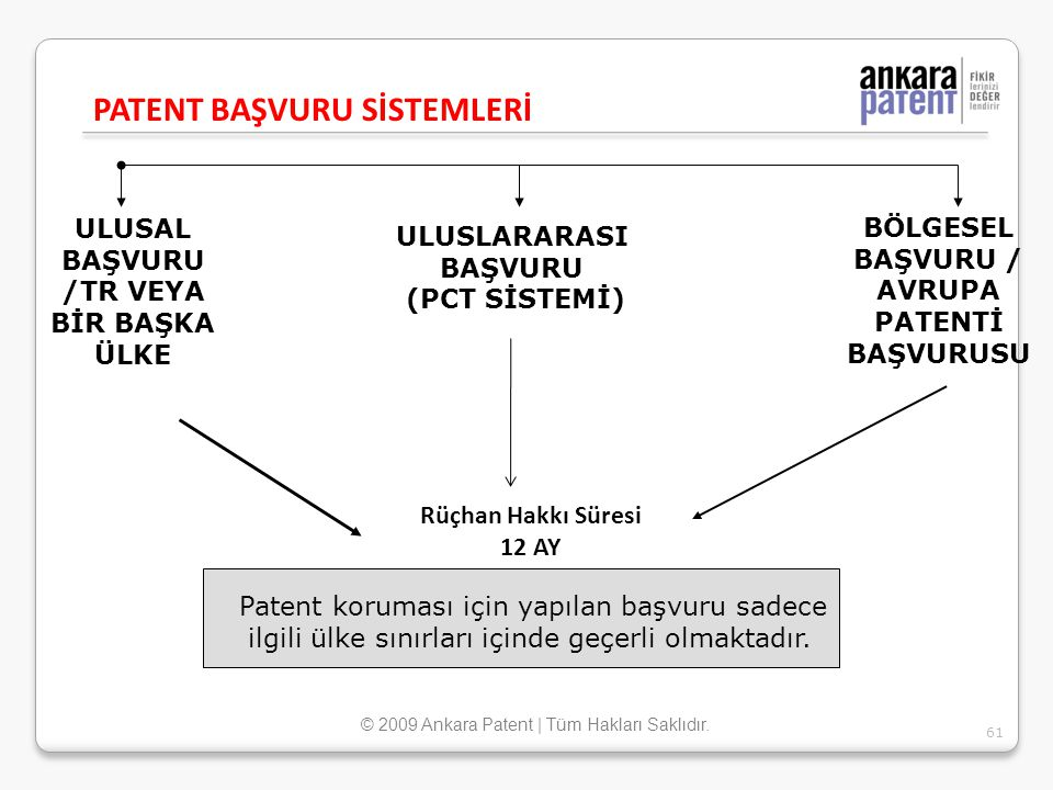 ULUSAL BAŞVURU /TR VEYA BİR BAŞKA ÜLKE ULUSLARARASI BAŞVURU (PCT SİSTEMİ) Rüçhan Hakkı Süresi 12 AY Patent koruması için yapılan başvuru sadece ilgili