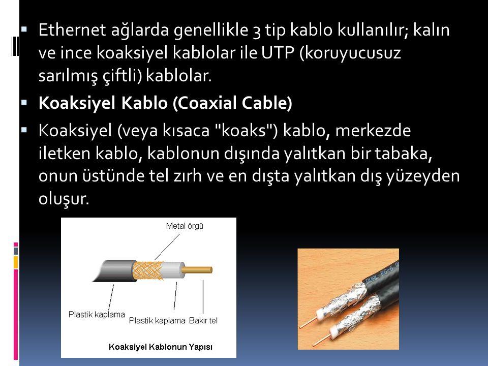  Koaksiyel kablo elektromanyetik kirliliğin yoğun olduğu ortamlarda düşük güçte sinyalleri iletmek için geliştirilmiş bir kablodur.