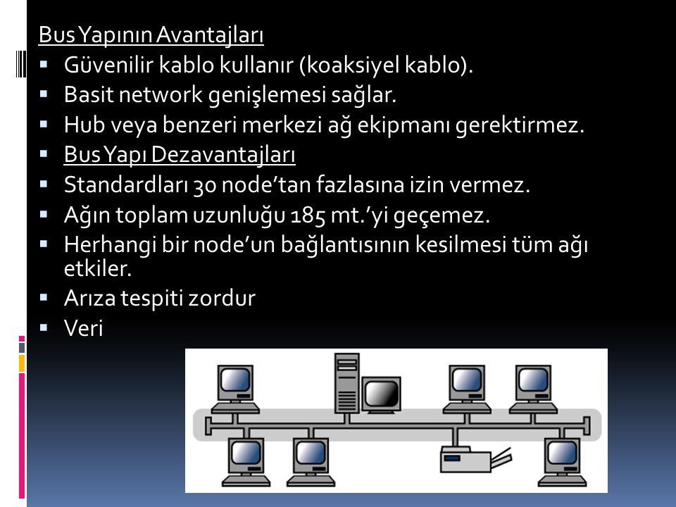 CSMA/CD (Carrier Sense Multiple Access/Collision Detect)  Ethernet ve IEEE 802.3 standartlarında kullanılan bir protokol.IEEE 802.3  Çarpışmayı bulma (Collision Detect)  Bir ethernet kartı bilgi göndereceği zaman ağ trafiğini izler.