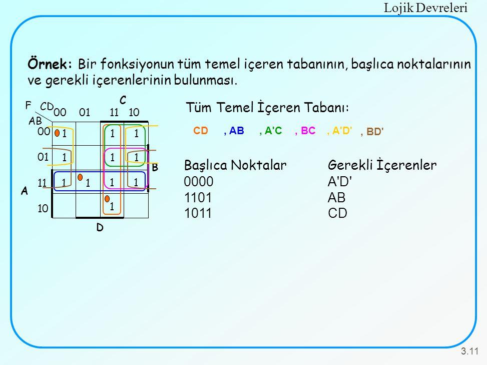 Lojik Devreleri 3.11 C B 00 01 11 10 1111 11 1 1 111111 A AB F CD 00 01 11 10 D Örnek: Bir fonksiyonun tüm temel içeren tabanının, başlıca noktalarını