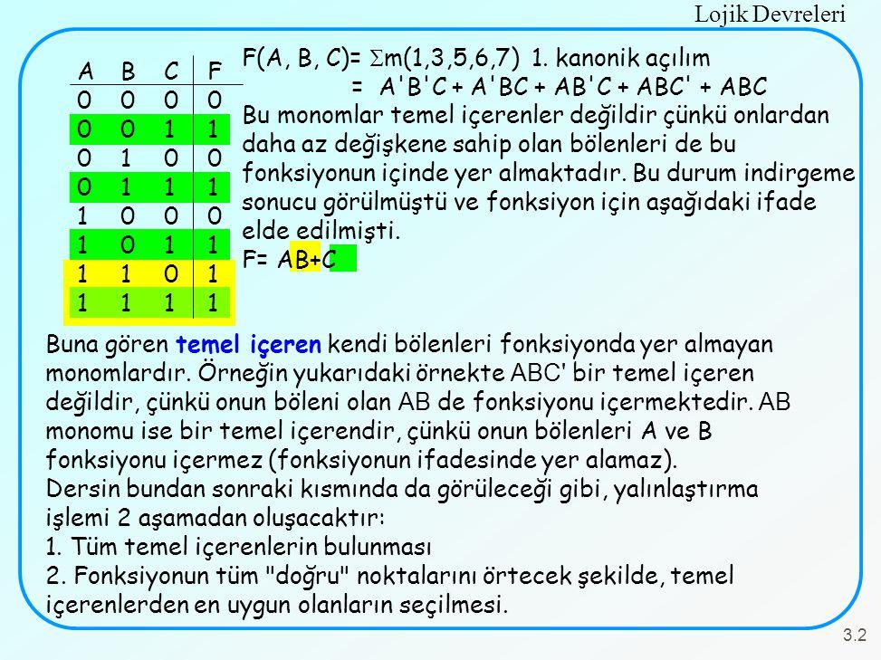 Lojik Devreleri 3.2 ABCF00000011010001111000101111011111ABCF00000011010001111000101111011111 F(A, B, C)=  m(1,3,5,6,7) 1. kanonik açılım = A'B'C + A'