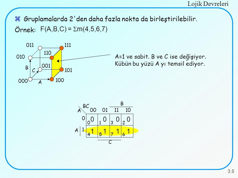 Lojik Devreleri 3.5 1 1 0 0 01450145 01 BC A 0 1 32763276 1110 A C B zGruplamalarda 2'den daha fazla nokta da birleştirilebilir. Örnek: F(A,B,C) =  m