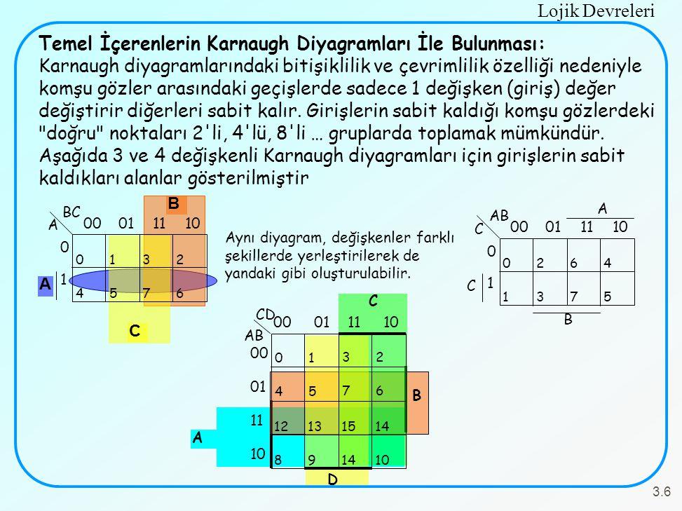 Lojik Devreleri 3.6 A B C A B C D Temel İçerenlerin Karnaugh Diyagramları İle Bulunması: Karnaugh diyagramlarındaki bitişiklilik ve çevrimlilik özelli