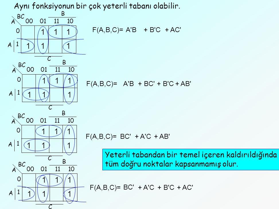 Aynı fonksiyonun bir çok yeterli tabanı olabilir. 1 1 1 0001 BC A 0 1 1110 A C B F(A,B,C)=BC'+ A'C+ AB' 1 1 1 0001 BC A 0 1 1110 A C B A'B+ B'C+ AC'F(