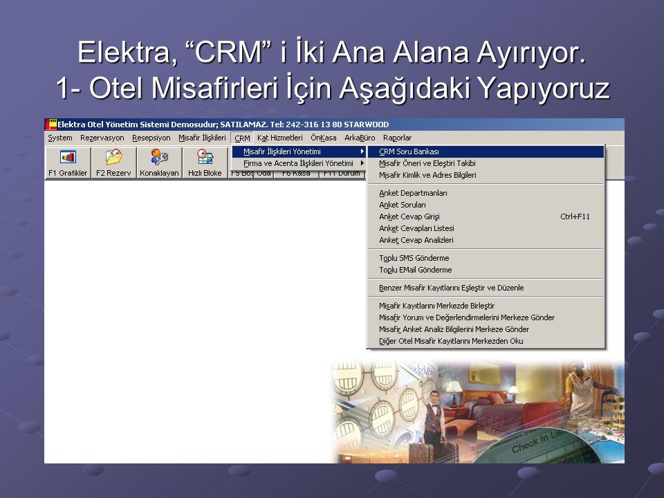 Elektra, CRM i İki Ana Alana Ayırıyor. 1- Otel Misafirleri İçin Aşağıdaki Yapıyoruz