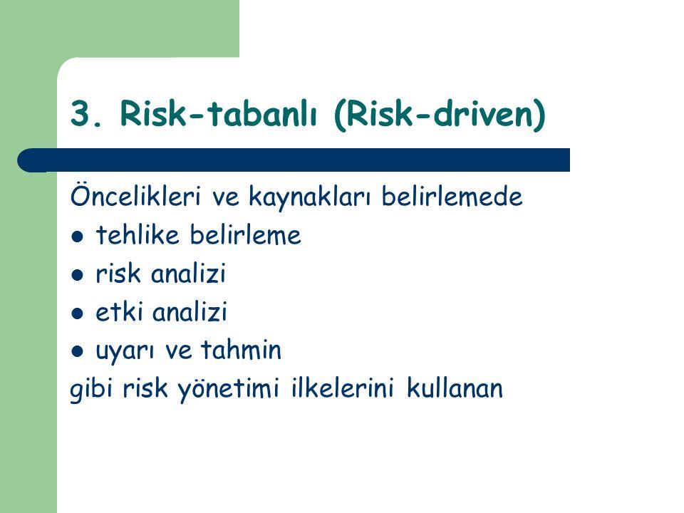 3. Risk-tabanlı (Risk-driven) Öncelikleri ve kaynakları belirlemede tehlike belirleme risk analizi etki analizi uyarı ve tahmin gibi risk yönetimi ilk