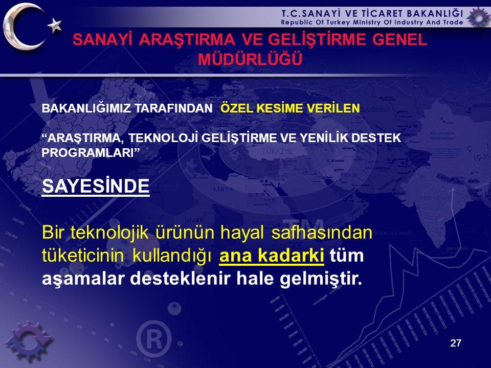 """27 SANAYİ ARAŞTIRMA VE GELİŞTİRME GENEL MÜDÜRLÜĞÜ BAKANLIĞIMIZ TARAFINDAN ÖZEL KESİME VERİLEN """"ARAŞTIRMA, TEKNOLOJİ GELİŞTİRME VE YENİLİK DESTEK PROGR"""