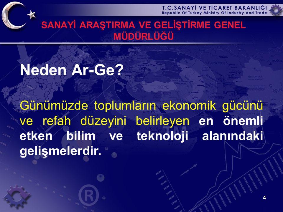 44 Neden Ar-Ge? Günümüzde toplumların ekonomik gücünü ve refah düzeyini belirleyen en önemli etken bilim ve teknoloji alanındaki gelişmelerdir.