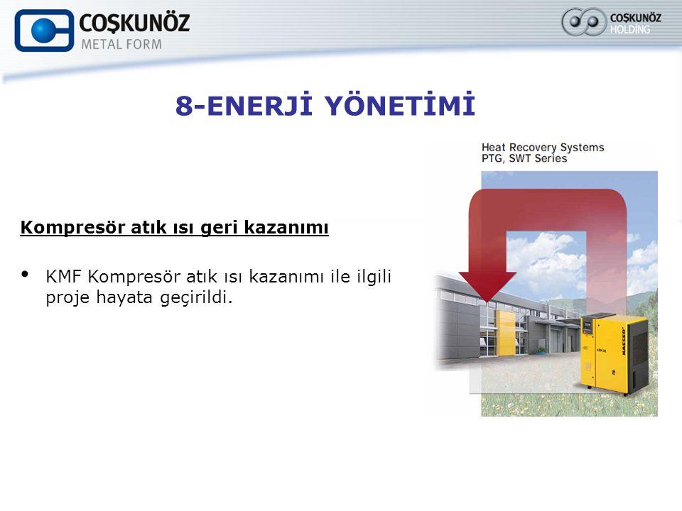8-ENERJİ YÖNETİMİ Kompresör atık ısı geri kazanımı KMF Kompresör atık ısı kazanımı ile ilgili proje hayata geçirildi.