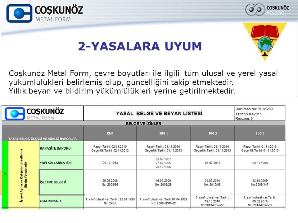 6.2- ATIK SU YÖNETİMİ Coşkunöz Metal Form, prosesinden çıkan evsel ve endüstriyel atık suyunu Organize Sanayi Bölgesinin arıtma tesisine göndermektedir.
