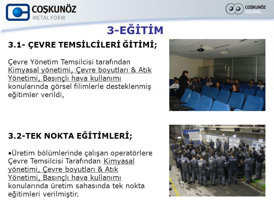 3-EĞİTİM 3.3- ORYANTASYON EĞİTİMLERİ; Her iş başında ; Yeni işbaşı yapan personel, Stajyer, Çırak Altişveren çalışanlarına ~2 saat' lik eğitimler verilmiştir.