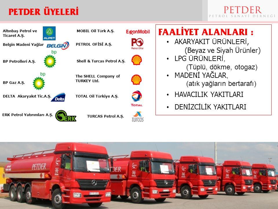 Petrol s ektörü ve tehlikeli madde taşımacılığı,  ADR uyum süreci ve planlama unsurları  Petrol sektörünün mevcut Yönetmelik ve ADR uyum süreci için önerileri Sunuş