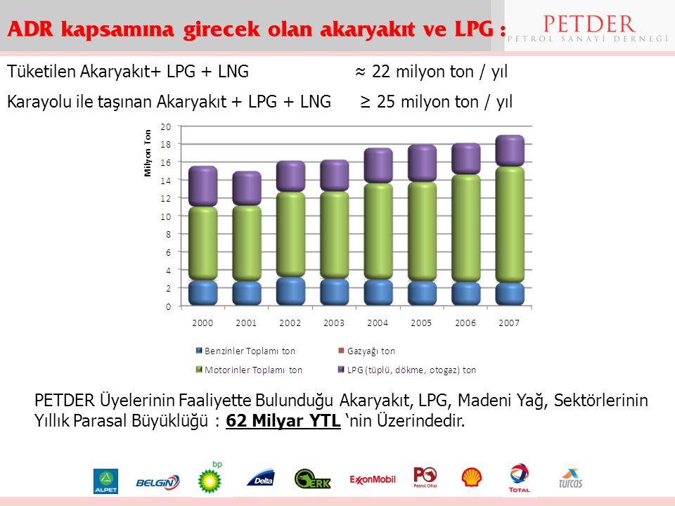 ADR kapsamına girecek olan akaryakıt ve LPG : Tüketilen Akaryakıt+ LPG + LNG ≈ 22 milyon ton / yıl Karayolu ile taşınan Akaryakıt + LPG + LNG ≥ 25 mil