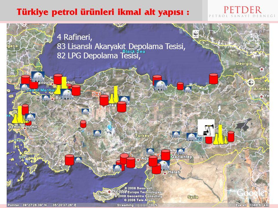 4 Rafineri, 83 Lisanslı Akaryakıt Depolama Tesisi, 82 LPG Depolama Tesisi, Türkiye petrol ürünleri ikmal alt yapısı :