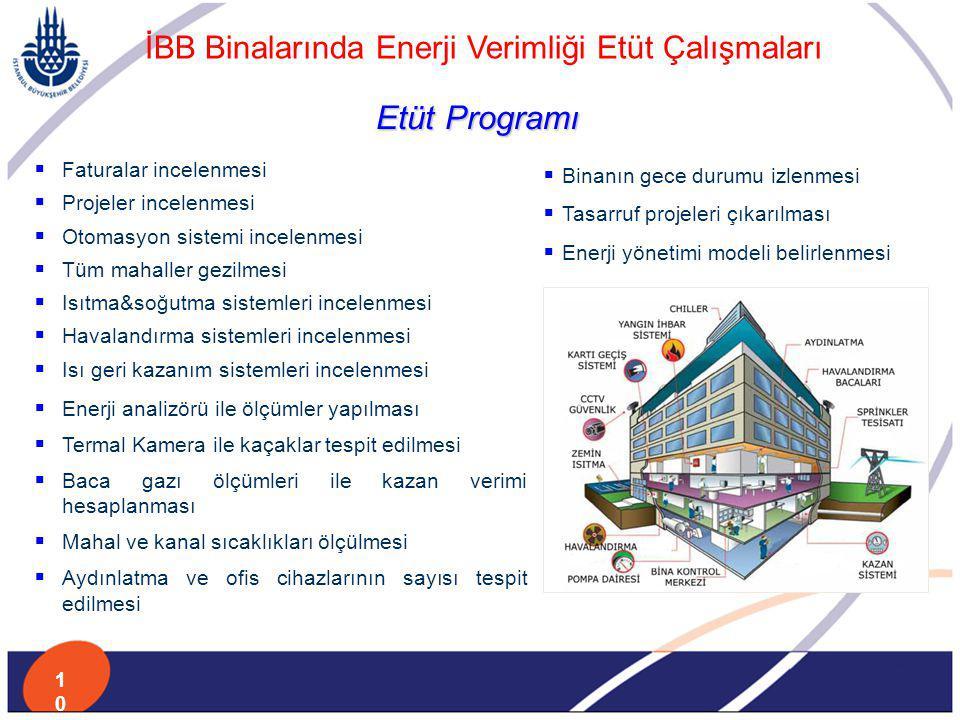 İBB Binalarında Enerji Verimliği Etüt Çalışmaları Etüt Programı  Binanın gece durumu izlenmesi  Tasarruf projeleri çıkarılması  Enerji yönetimi mod