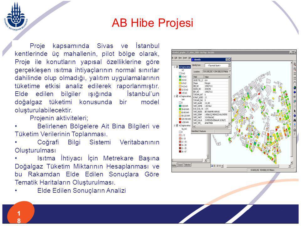 AB Hibe Projesi Proje kapsamında Sivas ve İstanbul kentlerinde üç mahallenin, pilot bölge olarak, Proje ile konutların yapısal özelliklerine göre gerç