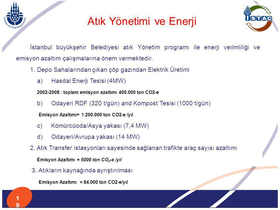 Atık Yönetimi ve Enerji İstanbul büyükşehir Belediyesi atık Yönetim programı ile enerji verimliliği ve emisyon azaltım çalışmalarına önem vermektedir.