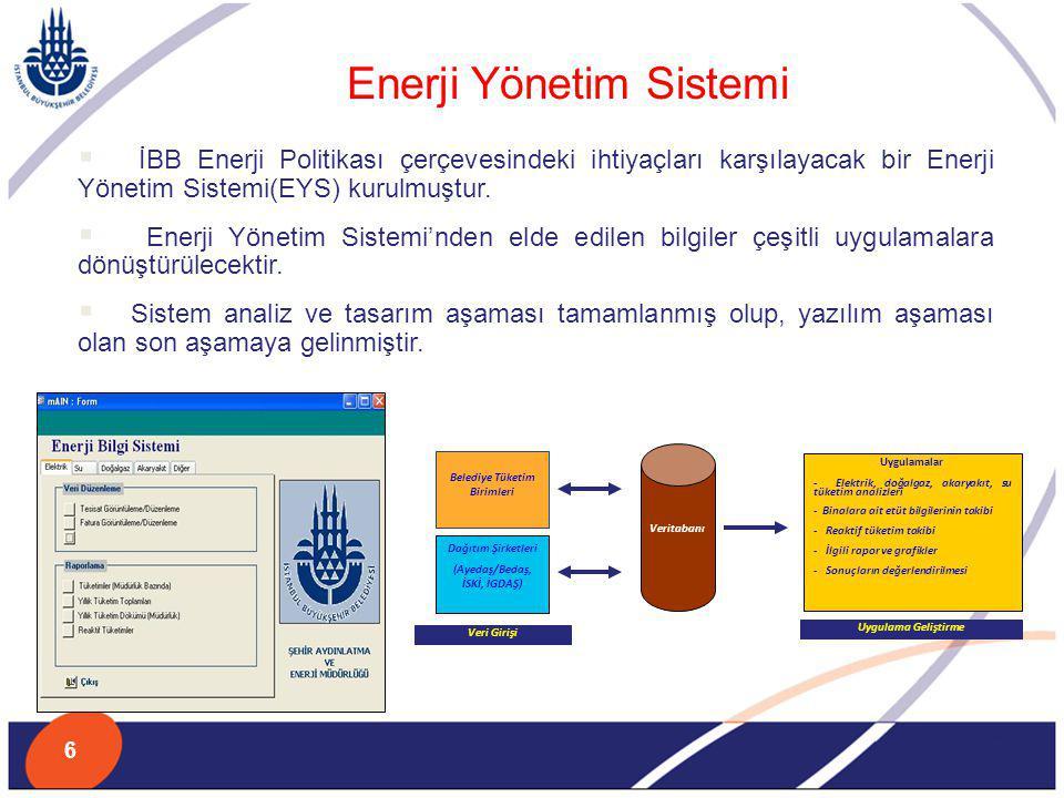  İBB Enerji Politikası çerçevesindeki ihtiyaçları karşılayacak bir Enerji Yönetim Sistemi(EYS) kurulmuştur.  Enerji Yönetim Sistemi'nden elde edilen
