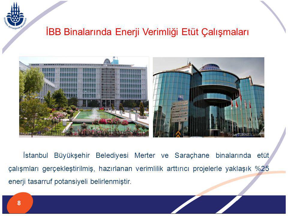 İBB Binalarında Enerji Verimliği Etüt Çalışmaları İstanbul Büyükşehir Belediyesi Merter ve Saraçhane binalarında etüt çalışmları gerçekleştirilmiş, ha